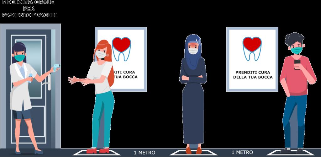 Accoglienza Odontoiatria per pazienti fragili Policlinico Palermo in era COVID-19